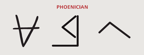 Capital Letters - Phoenician
