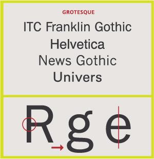 Type Classifications Fonts Com