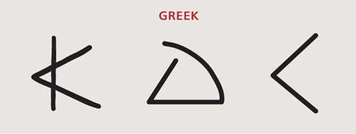 Capital Letters - Greek