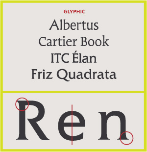 Type Classifications - Fonts com